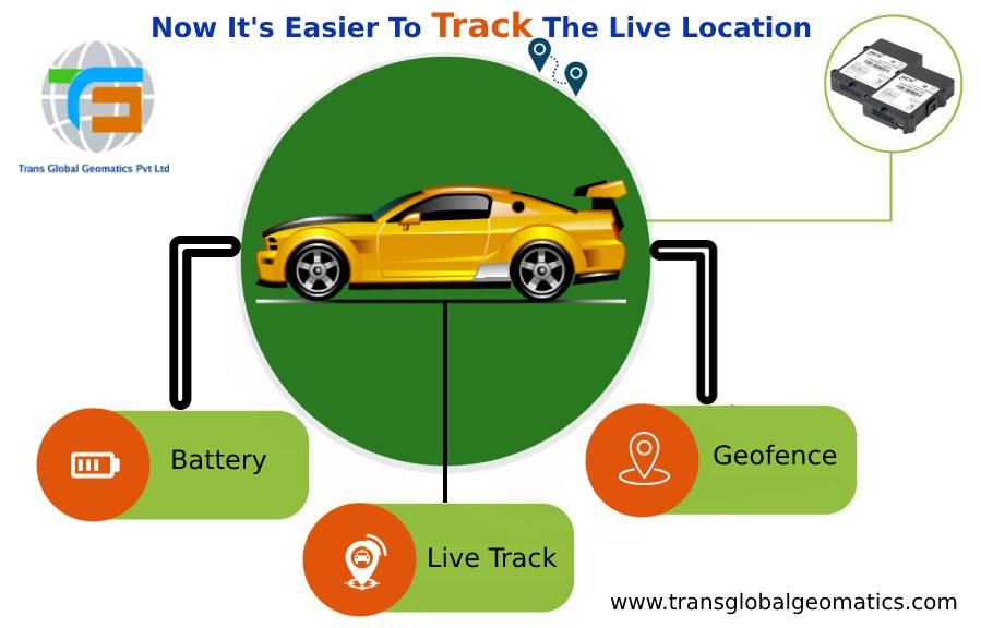Trans Global Geomatics Pvt Ltd - GPS Tracking & GIS Mapping